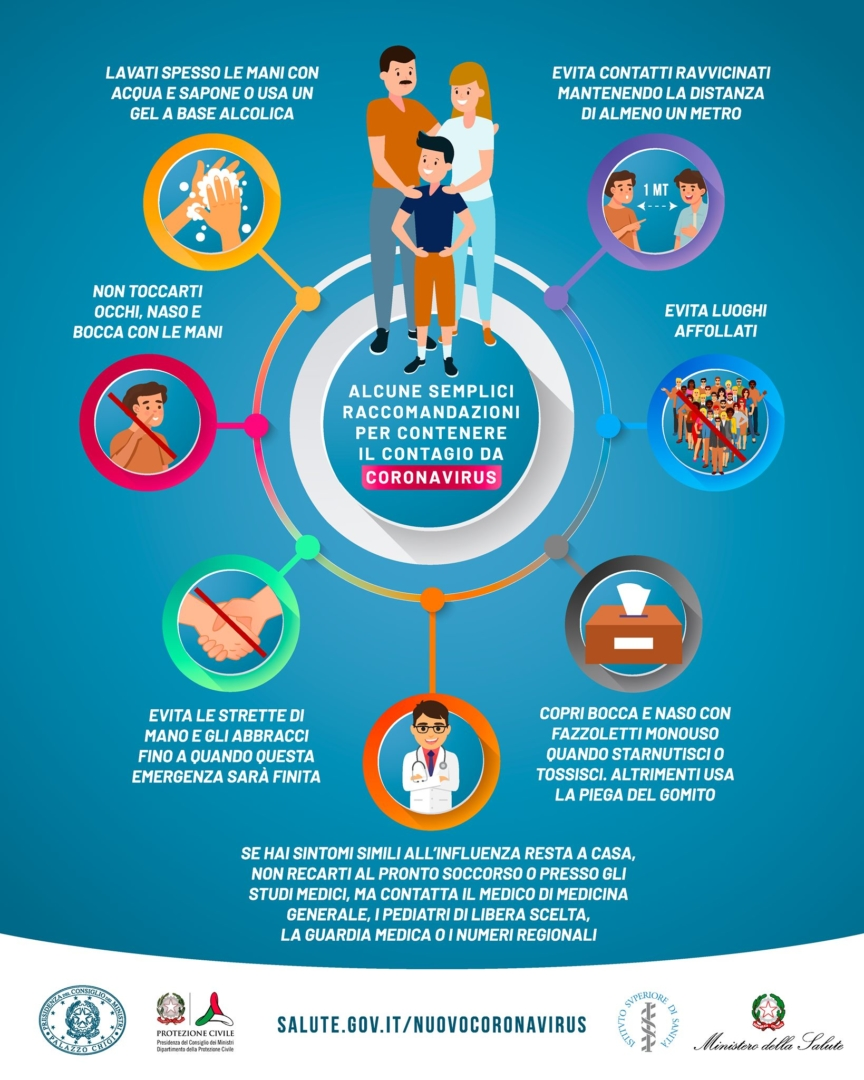 Raccomandazioni prevenzione Coronavirus